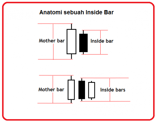 inside bar in Trading Systems_attachment
