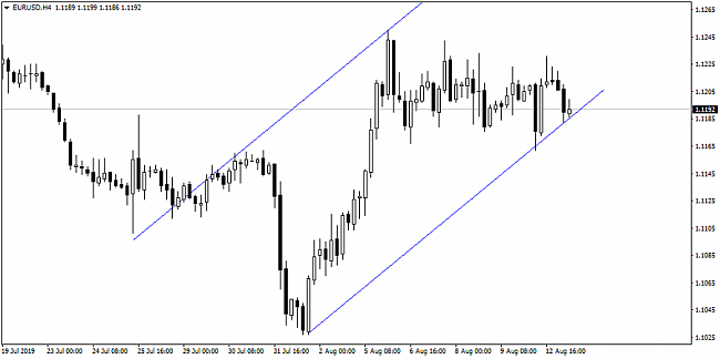 Click image for larger version  Name:eurusd.png Views:0 Size:138.1 KB ID:193476
