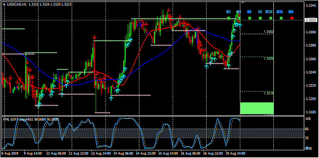 Click image for larger version  Name:usdcad.png Views:0 Size:40.3 KB ID:194643