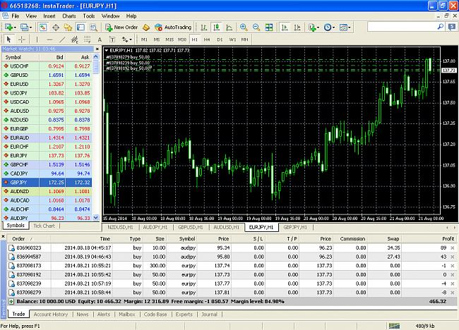 Click image for larger version  Name:eurjpy.jpg Views:17 Size:153.8 KB ID:56904