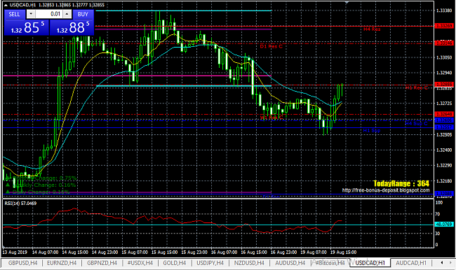 Click image for larger version  Name:USDCAD.png Views:2 Size:49.5 KB ID:194774