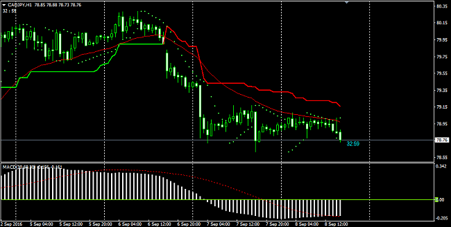 Click image for larger version  Name:cadjpy.png Views:18 Size:26.8 KB ID:92272