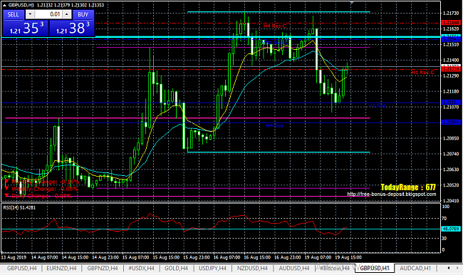 Click image for larger version  Name:GBPUSD.png Views:0 Size:51.2 KB ID:194751