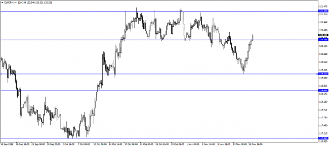 Click image for larger version  Name:EURJPY.png Views:1 Size:36.7 KB ID:211269