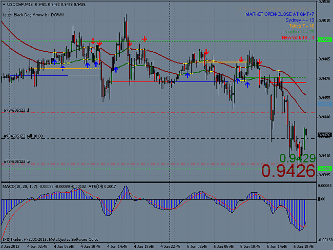 Click image for larger version  Name:usdchfm15-june-6-12am.png Views:6 Size:49.0 KB ID:41139