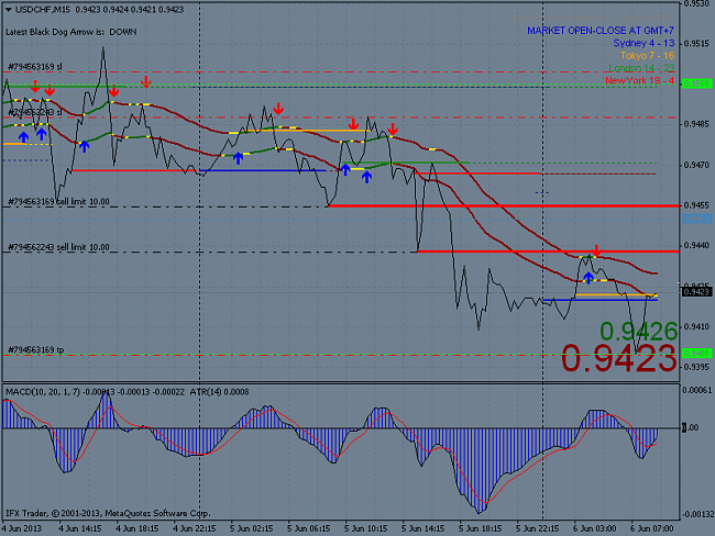 Click image for larger version  Name:usdchfm15-june-6-12am.png Views:14 Size:46.6 KB ID:41179