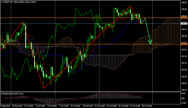 Click image for larger version  Name:USDJPY.png Views:1 Size:50.2 KB ID:207249
