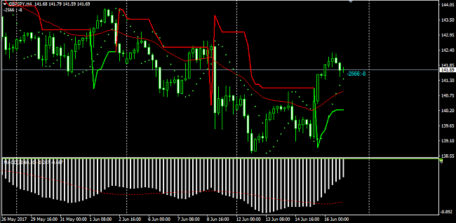 Click image for larger version  Name:gbpjpy.png Views:11 Size:29.6 KB ID:109641