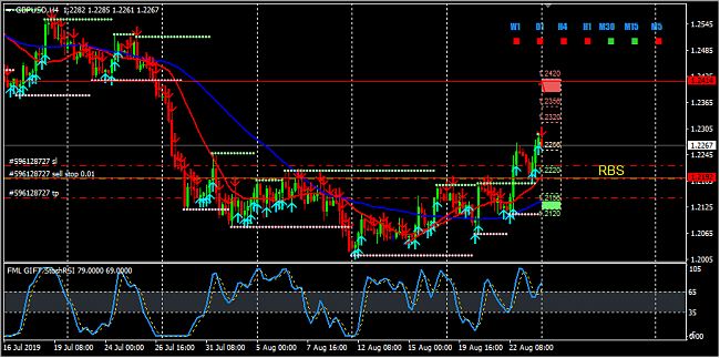 Click image for larger version  Name:gbpusd.png Views:0 Size:41.8 KB ID:195906