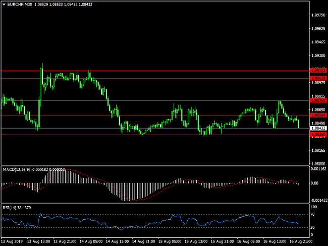 Click image for larger version  Name:eurchf.png Views:1 Size:26.4 KB ID:194559