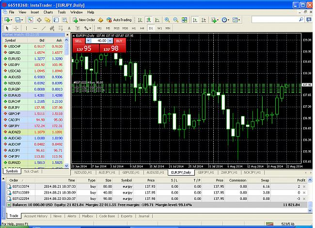 Click image for larger version  Name:eurjpy2.jpg Views:6 Size:159.6 KB ID:56925