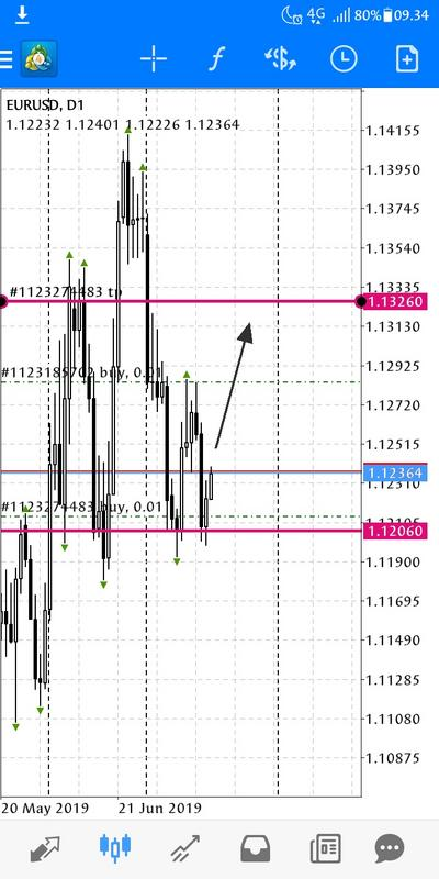 Happytrading's Trading Journal 18.07.2019 660